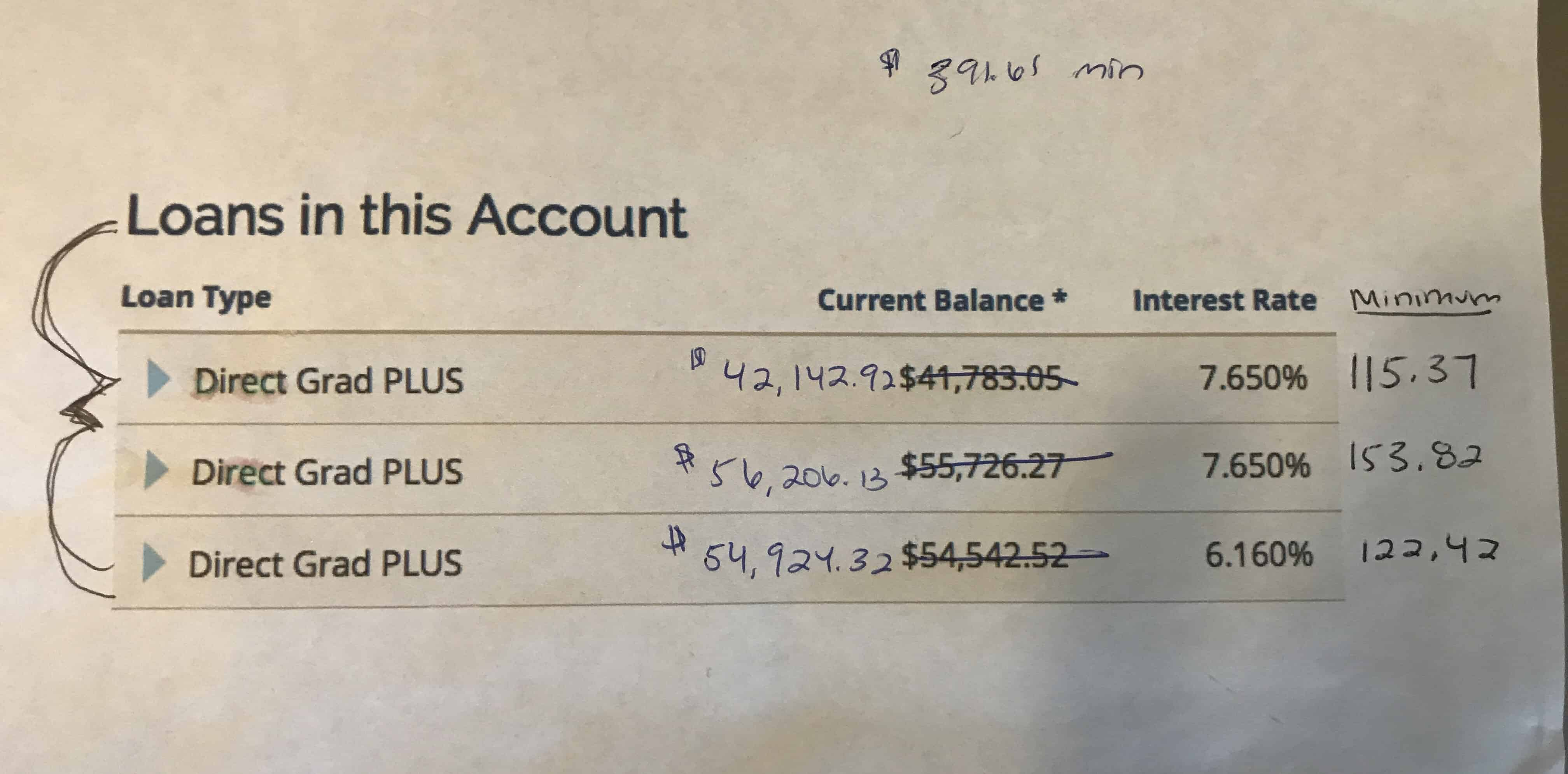 Serious Student Loans