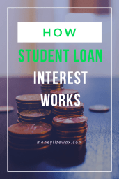 how student loan interest works graphic