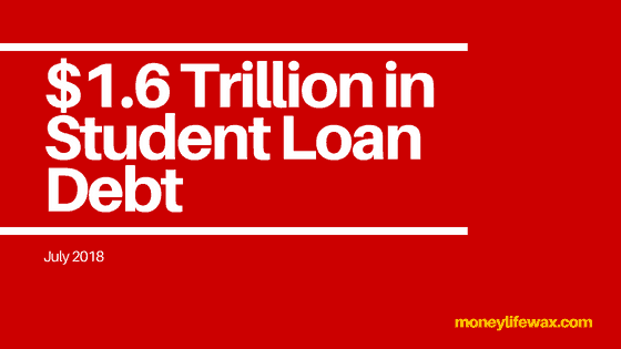 Student Loan Tuition Debt Trillions