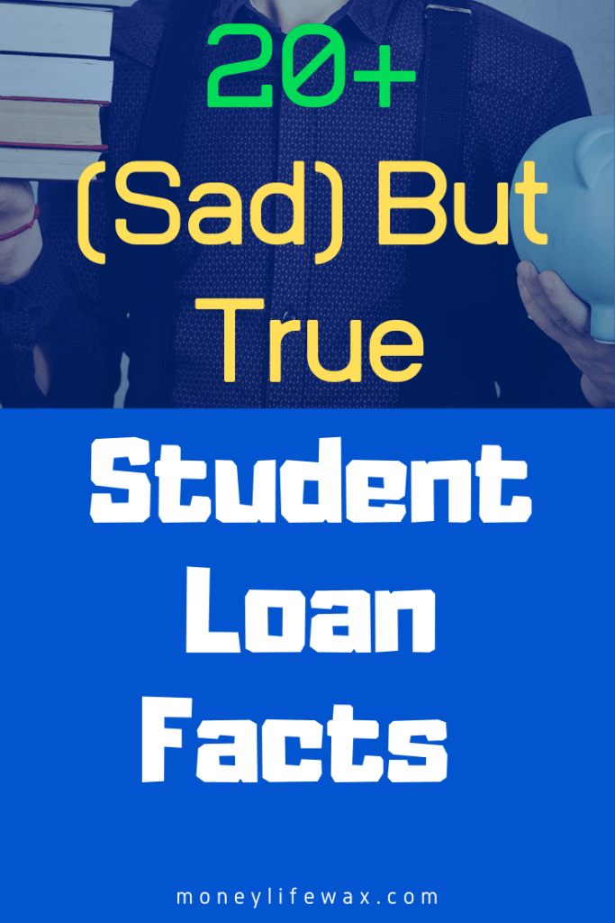 student loan facts for 2020