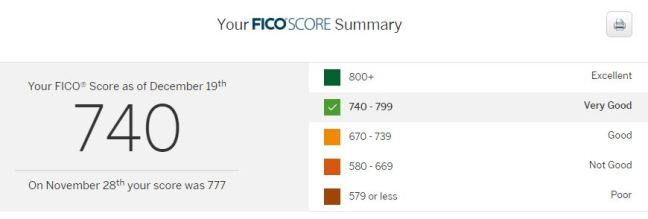 Free FICO 8 Score provided by Amex
