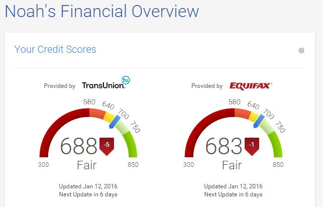 Credit Karma High Score >> Your Credit Score Might Not Be As High As You Think – Money Metagame