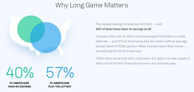 Long Game Savings App Review and Optimal Strategy – Money Metagame