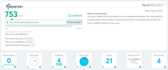Nav review how to check your business credit score and more for despite this shortcoming it does go a great job of estimating your credit score and giving visibility into the different factors that influence it and what reheart Images