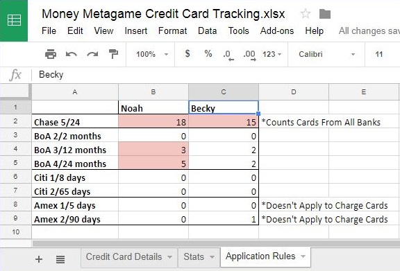 Our Credit Card Tracking Excel Sheet (Plus All Of Our Data