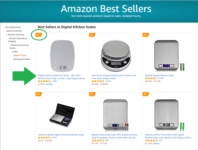 How to Shop Efficiently on Amazon via Crowdsourcing – Money