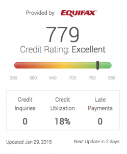 Credit Score with Good Credit