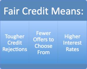 Fair Credit Means