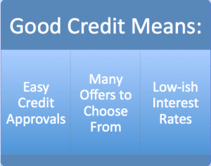 Good Credit Means