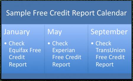 free credit score credit report calendar