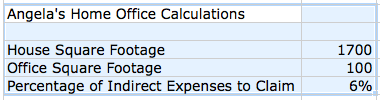 Home Office Deduction example