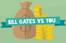 bill gates vs average american net worth showdown