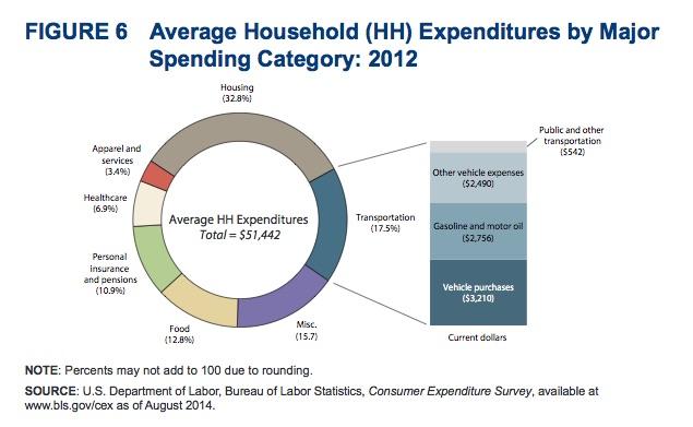 americanspending