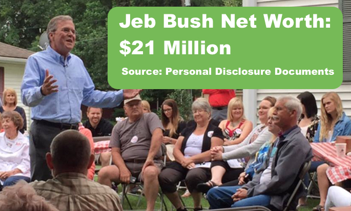 jeb bush net worth 1