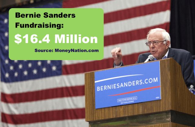 Bernie Sanders Fundraising