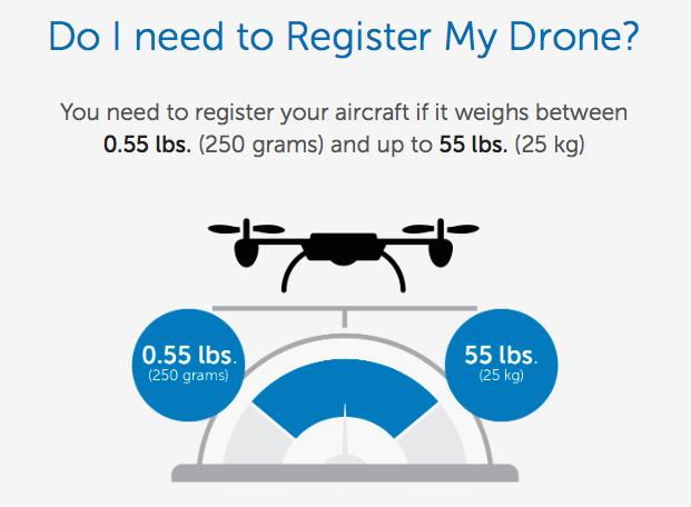 Register a Small Drone