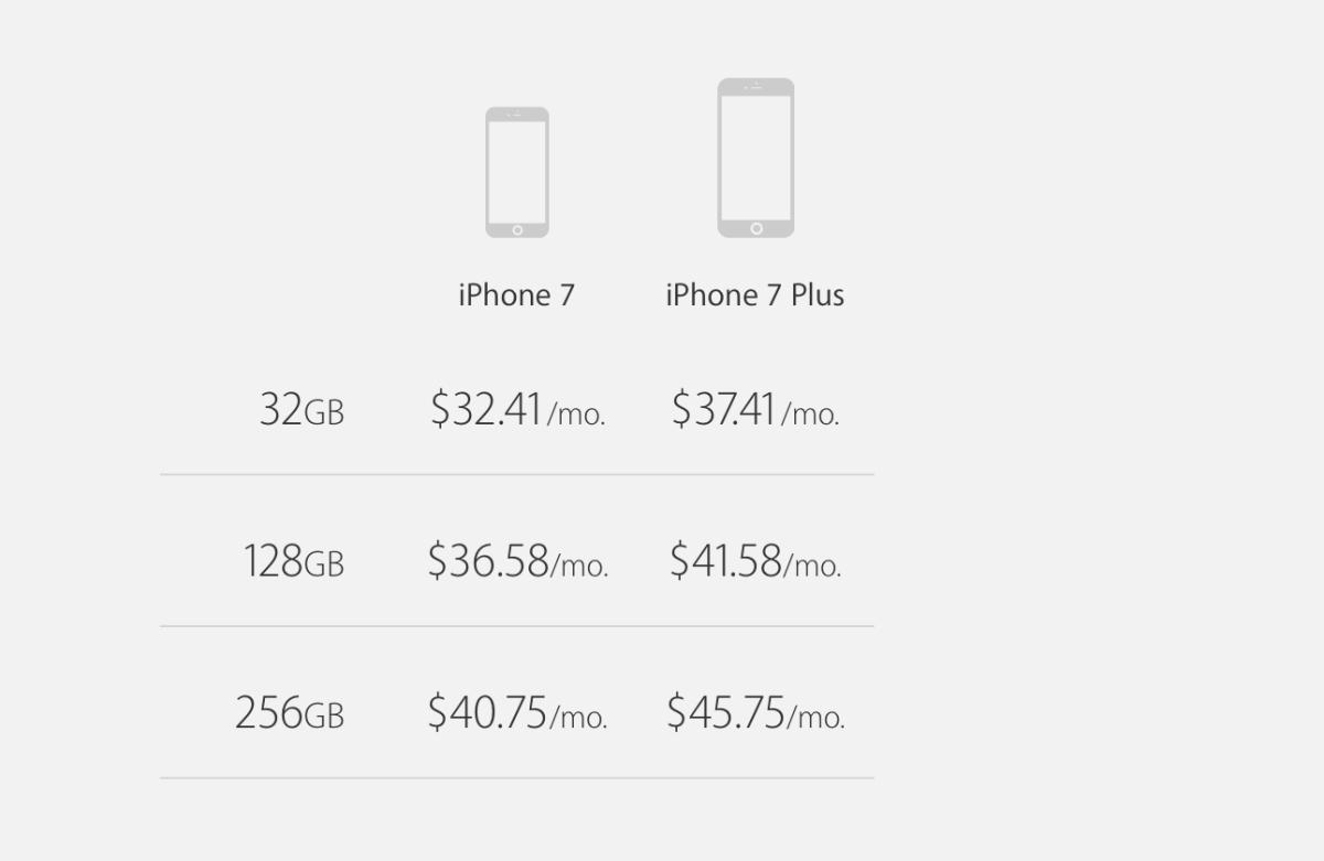 iPhone 7 upgrade Plan