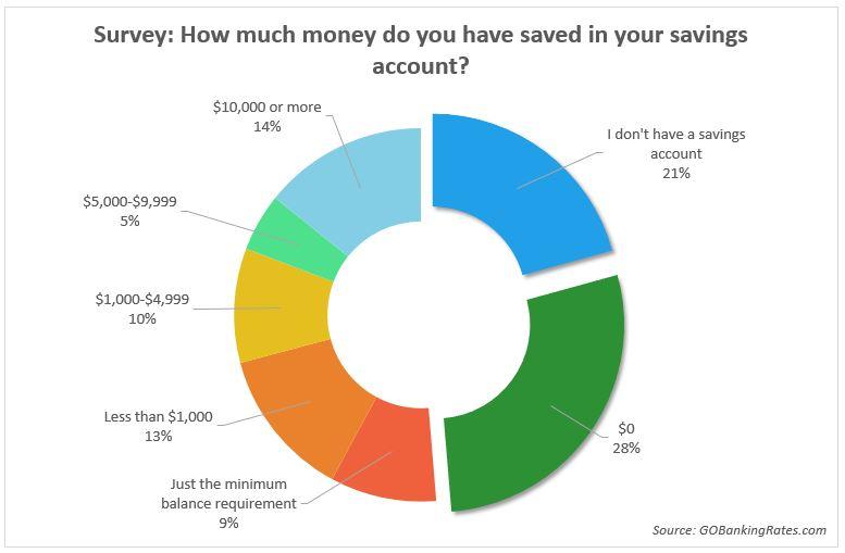 savings-for-iphone-7