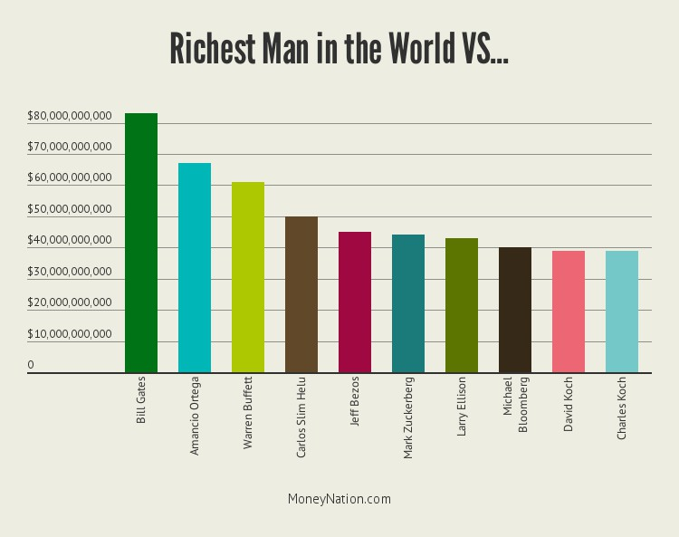 richest-man-in-the-world