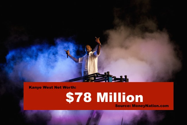 Kanye West Net Worth Earnings