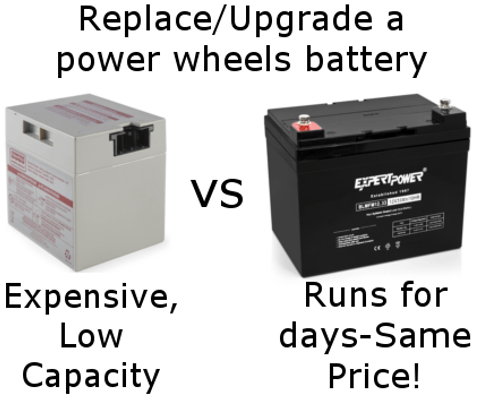 Car Lego Battery Cover