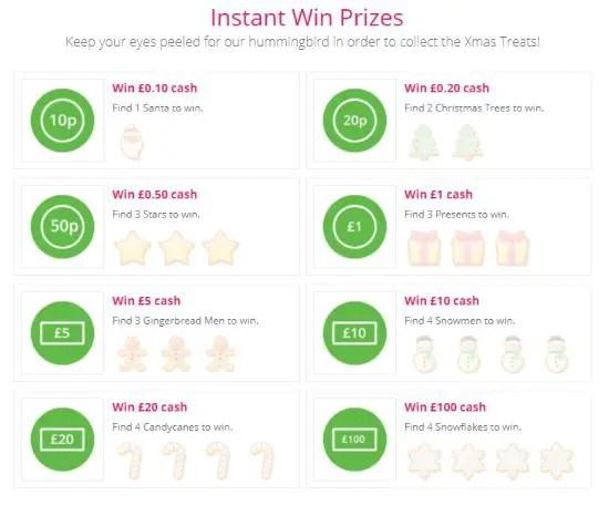 TopCashback Xmas Treats Instant Win Prizes