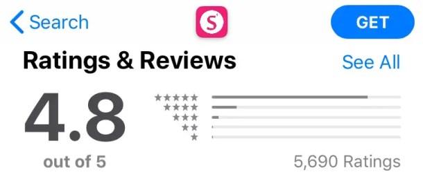 Shopmium UK Rating