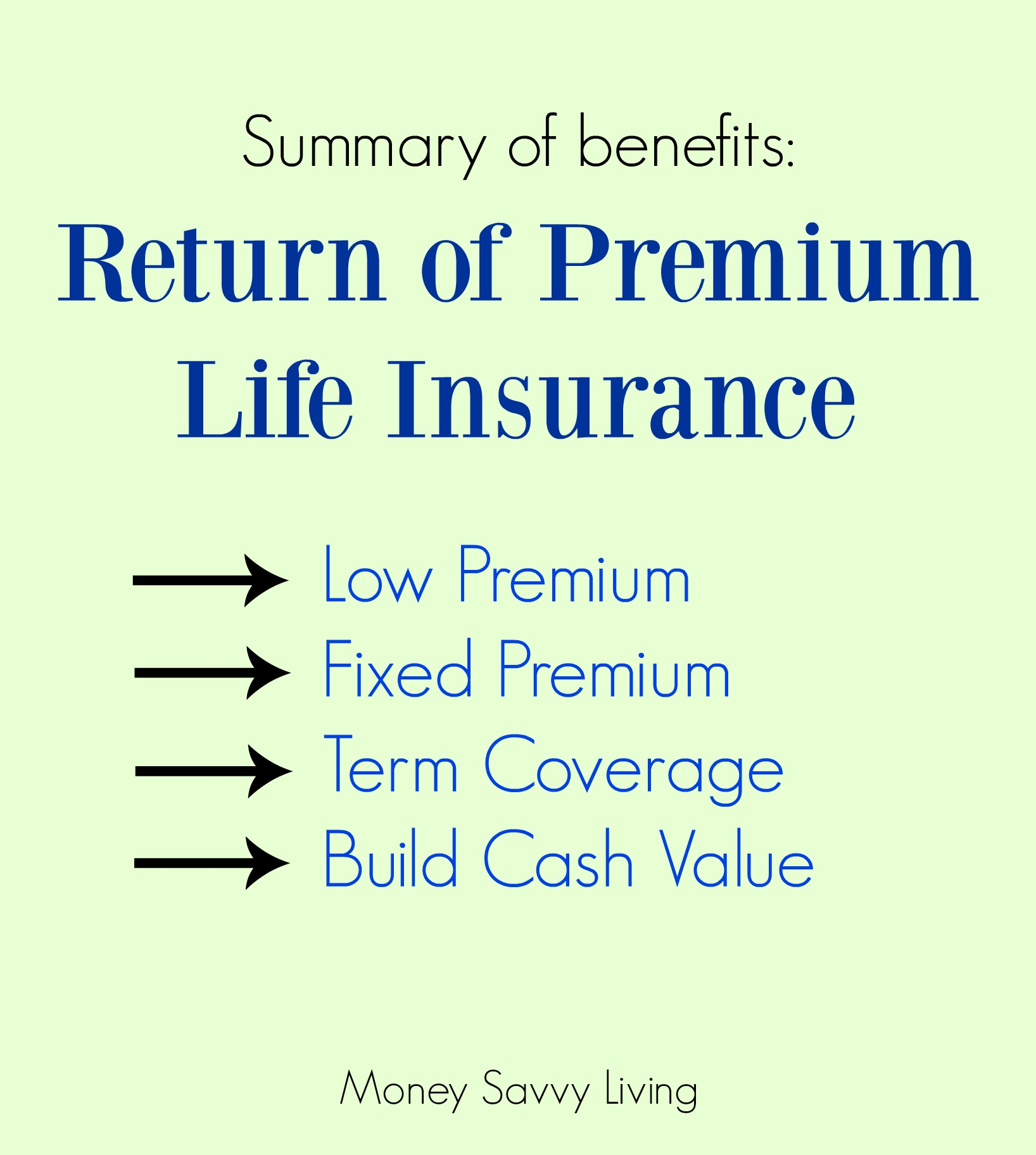 Return of Premium Life Insurance // Money Savvy Living #life #insurance #finance #money #budget #estateplanning