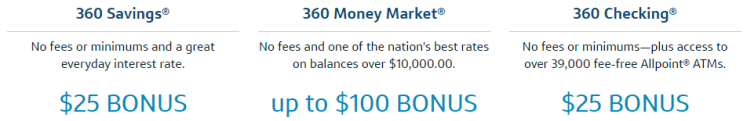 Capital One 360 Checking, Savings, Money Market Bonuses