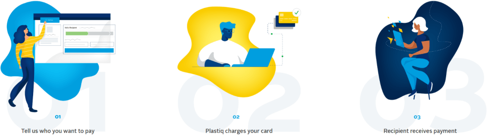 Plastiq How It Works