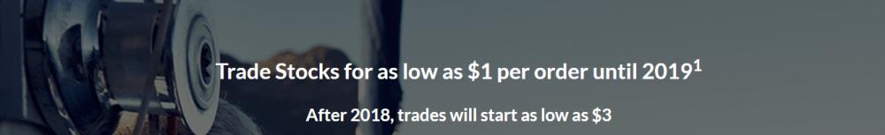 Zacks Trade $1 Trades Promotion