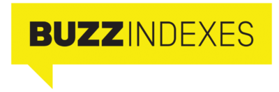 Proudly sponsored by Buzz indexes (BUZ on the NASDAQ)