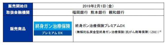 「終身ガン治療保険プレミアムDX」福岡銀行、熊本銀行、親和銀行で販売を開始