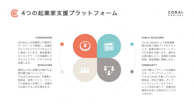 500 Startups Japan創業メンバー、新VCファンドCoral Capitalを設立 - 50億円を調達し投資を開始