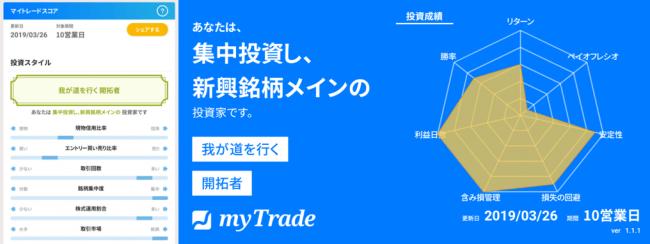 投資管理アプリ『マイトレード』に投資家診断機能「マイトレードスコア」を追加