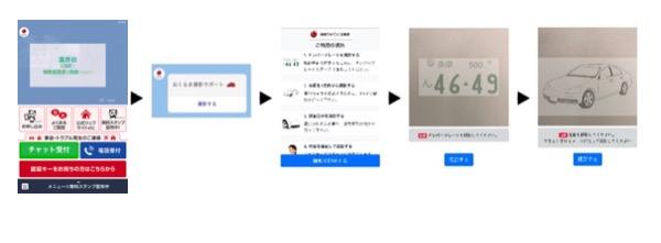 損保ジャパン日本興亜の「LINE」を活用した「おくるま撮影サポートサービス」の開発・導入を支援しました。