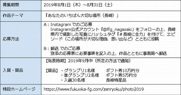 フォトコンテスト「#長崎に全力」の開催について