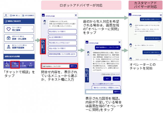 アクサダイレクト生命、Webチャットにおいてロボットアドバイザーとカスタマーアドバイザーが連携応対
