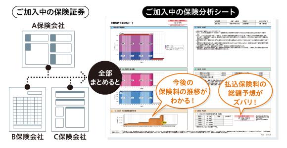 """""""保険×IT"""" 京都銀行へ『ASシステム』を正式導入~銀行での導入が20行に~"""