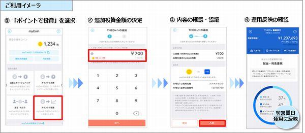 銀行公式アプリ『Wallet+』に「ポイント投資」機能を追加!