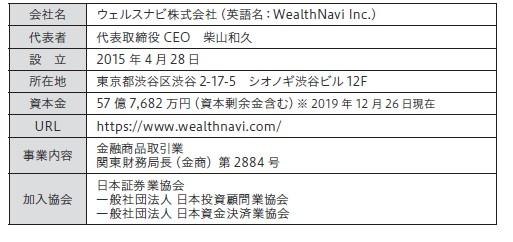 「WealthNavi for ソニー銀行」預かり資産100億円突破のお知らせ