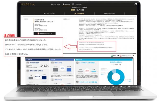 経済の未来を予測する「xenoBrain」、AI決算分析に新機能を追加。財務健全性指標を含めた決算コメントを決算短信から自動生成