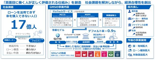 内閣府 第2回 日本オープンイノベーション大賞 経済産業大臣賞受賞 FinTechサービスとして初 グローバルモビリティサービス