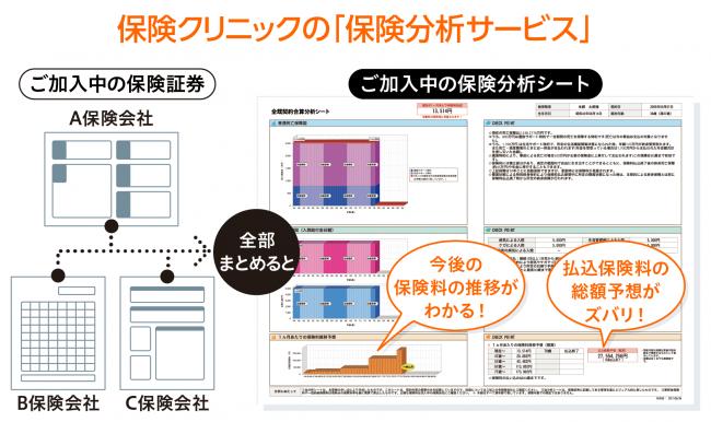 『保険クリニック』アピタ名古屋南店4月3日(金) オープン!