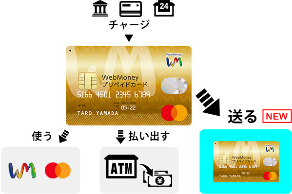 「WebMoneyプリペイドカード」スマホアプリから専用URLを送るだけで送金が可能に~「使う」、「払い出す」に「送る」もできて、さらに便利に~