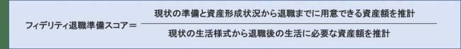 フィデリティ、退職準備の進捗を見える化、「フィデリティ退職準備スコア」を発表~日本の現状は「要注意」の水準~