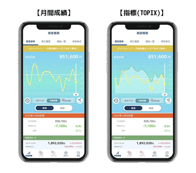 自動でトレード記録・分析アプリ『カビュウ』月間の資産推移が見れる「月間成績」機能など提供開始
