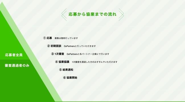 福岡・九州の事業会社とスタートアップの協業を促進するプログラムを開始。