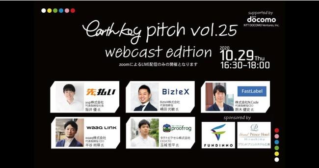 【イベントレポート】yupが未来を覗けるピッチイベント「earthkey pitch vol.25」へ登壇