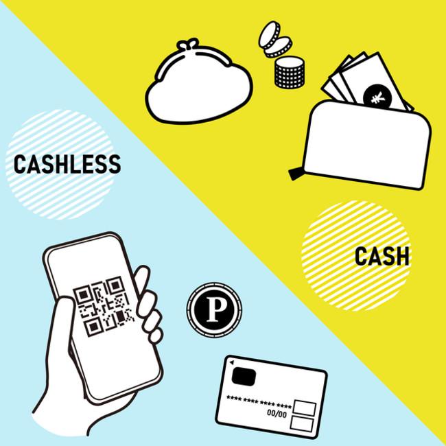 【まねーぶ調べ】現金決済vsキャッシュレス決済、利用者が多いのはどっち?